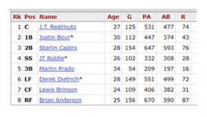 baseball-stats-sm